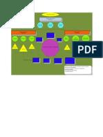Mapa conceptual Planeacion Educativa