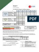 Tabela Grupo a CEEE 2015