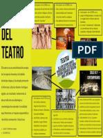 linea de tiempo teatro(2)