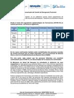 Coronavirus, Nuevo Comunicado Del Comit de Emergencia Sanitaria 14042020 - 12,00