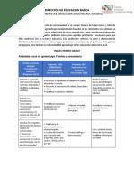 Grado 1 Aprendizajes Fundamentalesingles
