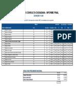 Reporte final consulta ciudadana UC