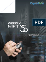 Nifty 50 Reports for the Week (28th March - 1st April - 2011)