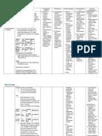 Drug Study of Aminophylline- www.RNpedia.com