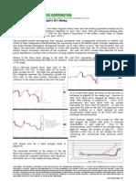 Market Notes April 4 Monday