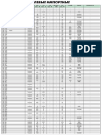 Транзисторы полевые импортные (сводная таблица параметров)