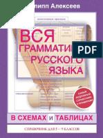 Вся Грамматика Русского Языка Филипп Алексеев