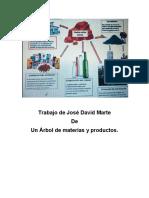 Trabajo de José David Marte