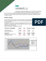 Performance Chf, Grafici