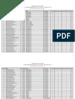 Classificação Provisória -Supeior - Ampla Concorrência -Cagepa