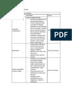 Mayo. Fechas y contenidos de evaluaciones 4º.docx