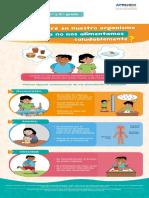 exp7-primaria-5y6-infografia-queocurre