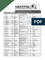 Lista Etnias Indigenas
