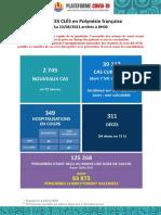 2021-08-23- Point de Situation COVID