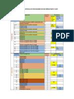 Répartition Annuelle Du Programme Des Mathématiques 2apic