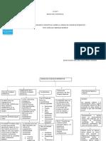 ELABORACIÓN DE MAPA CONCEPTUAL SOBRE LA UNIDAD DE CUIDADOS INTENSIVOS (2)