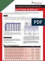Multi-Analyte ELISArray