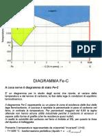 Diagramma FeC parte 1
