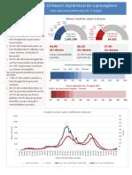 Raport Saptamanal (EpiSaptamana33_2021)