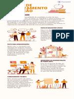 Infográfico 10 Testes Para Recrutamento e Selecao