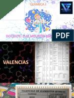 clase 1 quimica inorganica (Mileydy)