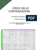 MATRICE_DELLE_CONTRADDIZIONI