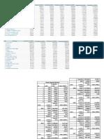 Data jagung 10 tahun (1993-2003)