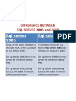 DIFFERENCE_BETWEEN_SQL_SERVER_2008_AND_2005