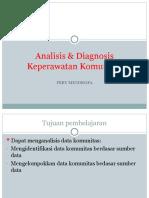 analisis-diagnosis-keperawatan-komunitas