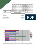Contoh Keputusan Ujian & Peperiksaan Serta Graf Thn 1