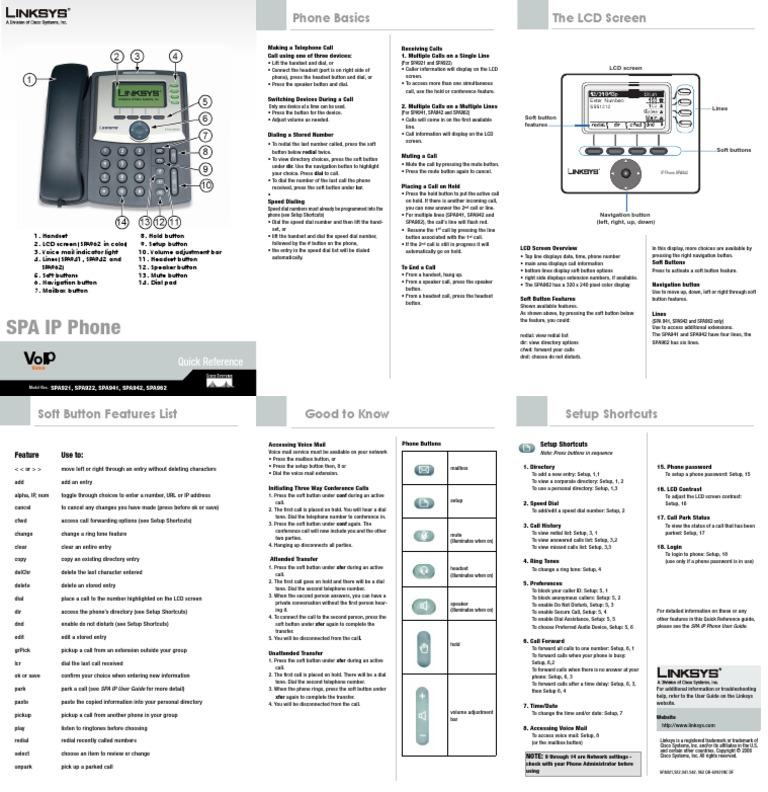 SPA IP Phone: Quick Reference