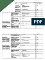proiect_la_franceza_clasa_9_R. Casian Prepeliță_2020