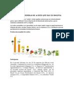 Empresas Refineras de Aceite Que Hay en Bolivia