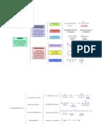 Isomería y estéreo isomería y los tipos de reacciones químicas orgánicas.
