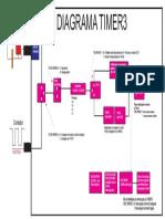 Diagrama Timer3 Oficial