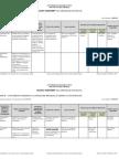 Plan de Assessment - Filosofia (2010-2011)