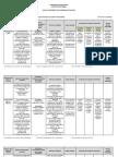 Plan de Assessment - Lenguas Modernas (2010-2011)