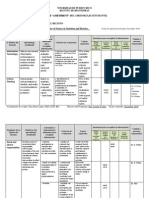 Assessment Plan - Dietetics and Nutrition (2010-2011)