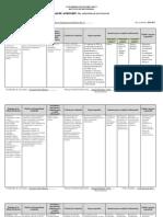 Plan de Assessment - Programas de Preparación de Maestros (2010-2011)
