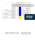 Matriz de Riesgos Organizacionales
