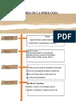 LINEA DE TIEMPO DE MORFOFISIOLOGIA