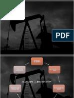 PRODUCCIÓN I (IPR)