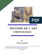 Art Histoire de l'Art Et Chronologie