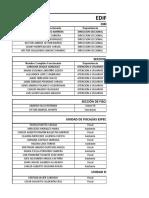 Directorio Fiscalias 2021