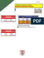 Resultados da 2ª Jornada do Campeonato Nacional da 3ª Divisão (Fase Final) E e F em Futebol