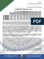 R C  PROFESIONAL MEDICOS JULIO 2020