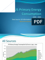 primary energy consumption - US