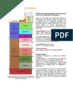 echelle_geologique_cle5e2457