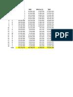 Worksheet in Lembar Kerja-PPh Pasal 21