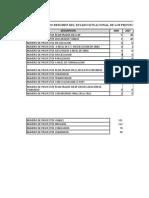 Cuadros Del Informe Tecnico 022-2017